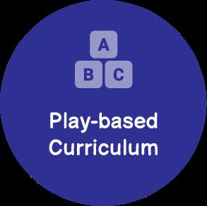 play based curriculum